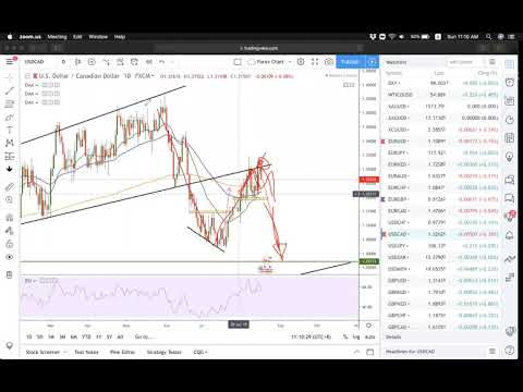 forex-weekly-outlook-forecast-(19-aug-to-23-aug)