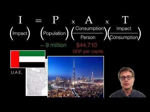 Human Population Impacts