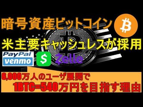 主要国の政治経済が仮想通貨に及ぼす影響 - DMMビットコイン