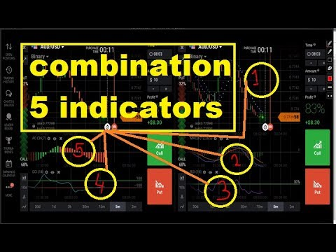 Gold binary options system striker9 free download