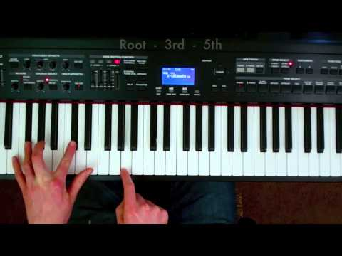 HOW TO PLAY 'SUN and MOON' by ABOVE and BEYOND - PIANO LESSON