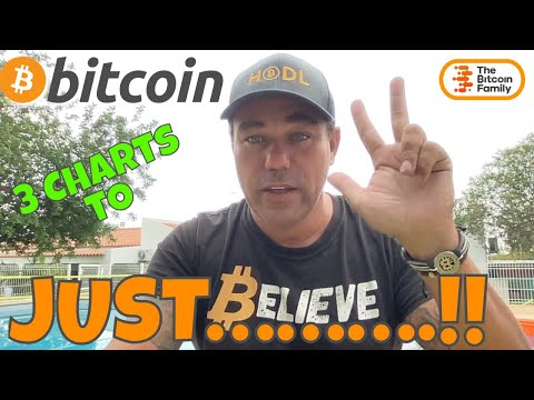 YES!!! THESE 3 BITCOIN CHARTS ARE A MUST SEE AS BTC IS ABOUT TO MAKE A HUGE MOVE!!!
