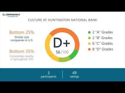 Huntington National Bank Culture - October 2017