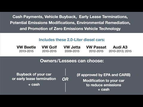 Latest Update to VW TDI Buyback and Dieselgate ~ Episode 151
