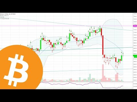 Bitcoin Rebounding But Don't Be Fooled