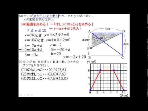 中2 数学 3-21 1次関数と図形(動 ... : 一次関数の利用 問題 : すべての講義