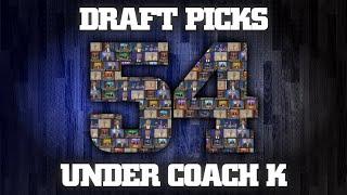 Duke in the NBA Draft