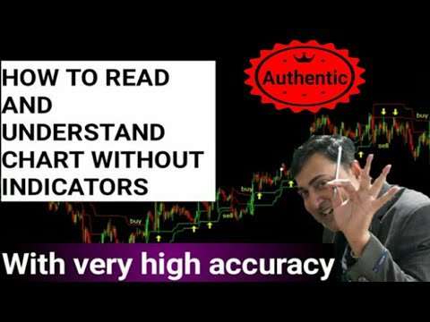 Why Stock Price Of Bpcl  Fall || How To Read Stock Market Chart -2 || Moneylogy