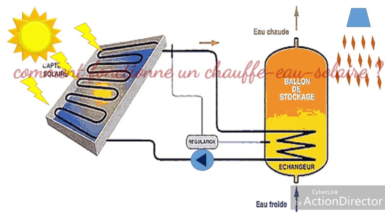 chauffe eau solaire quel abonnement edf