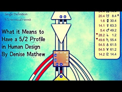 What It Means To Have a 5/2 Profile in Human Design By Denise Mathew