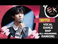 Gambar cover ENHYPEN Ranking in Vocal, Dance and Rap ALL-ROUNDERS | I-Land Era