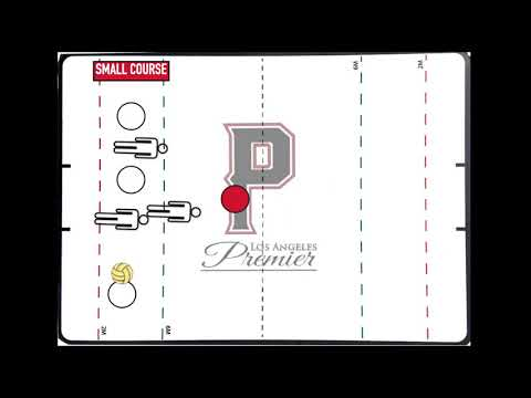 Coaches Practice Planning and Drill Creation by Coach Brian Flacks