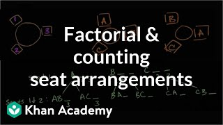 Factorial And Counting Seat Arrangements