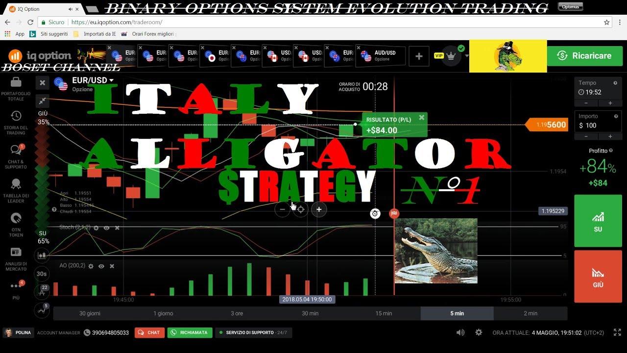 strategia forex 60 secondi segnali di trading binario italy