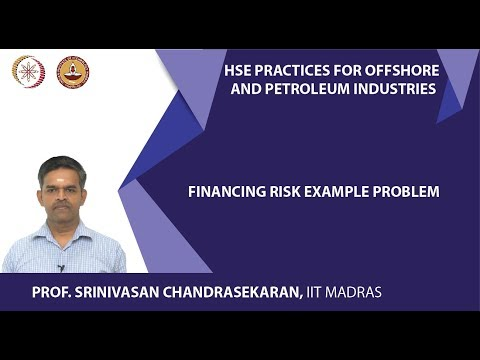 Financing Risk Example Problem