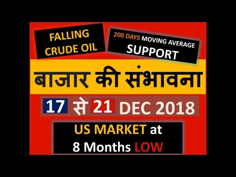 बाजार-की-संभावना-17-से-21-dec-2018-|-nifty-trading-strategies-|-macro-factors-derives-market