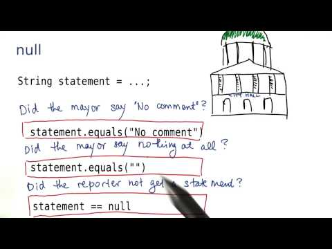 What Does Null Mean? - Intro to Java Programming