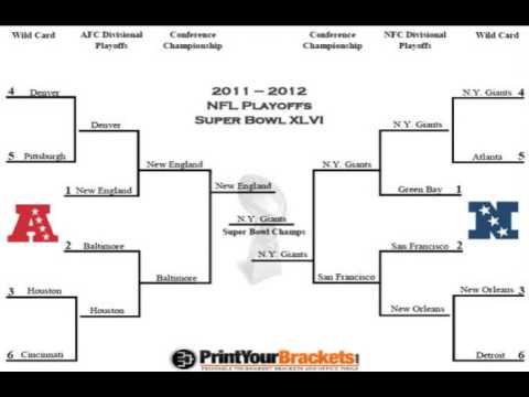 photograph about Nfl Playoff Brackets Printable known as printable nfl playoff brackets