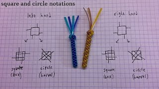 Square (Box) and Circle (Barrel) Notations (+a Question at the end)- Lanyard