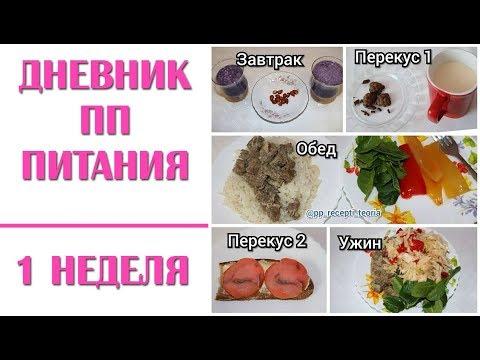 ПП МЕНЮ на ДЕНЬ  РАЦИОН за 1 НЕДЕЛЮ  yulyafpi