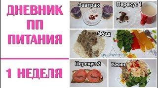 ПП МЕНЮ на ДЕНЬ| РАЦИОН за 1 НЕДЕЛЮ| yulyafpi
