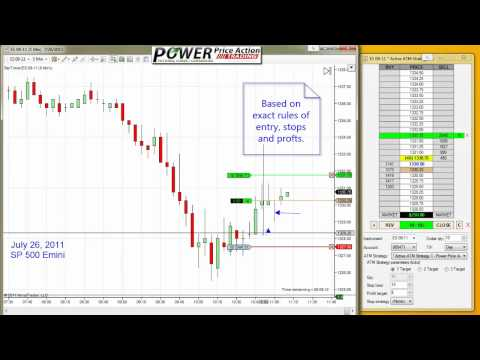 Live Emini SP Trading Power Price Action