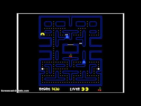 Pacman- Che Gioco!