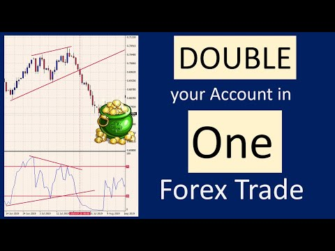 Using foreign forex account in us