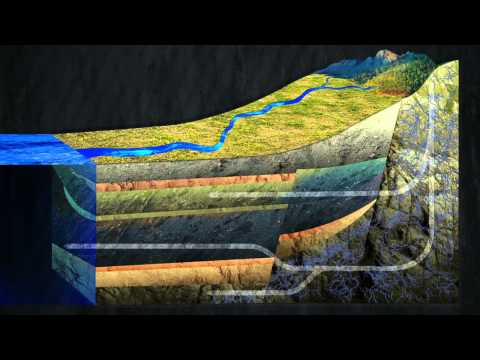 Groundwater introduction
