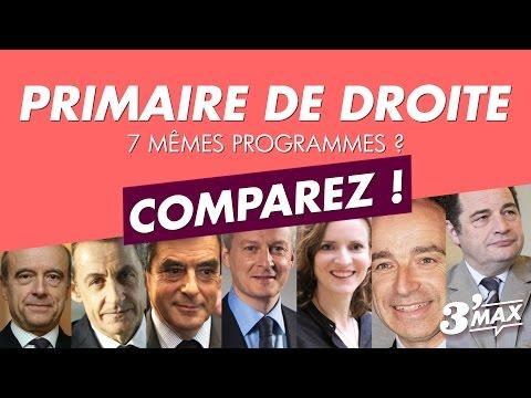 Primaire de droite : Comparez les programmes !