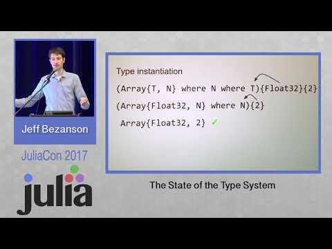 JuliaCon 2017 | The State of the Type System | Jeff Bezanson