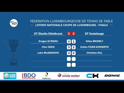 2017 Table Tennis Cupfinals in Luxembourg