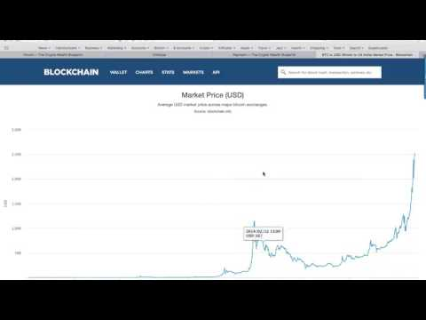 Bitcoin Price Prediction For 2017