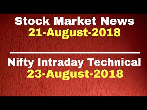 Stock market news #21-Aug-2018 - Torrent Pharma , Route Mobile ipo , nestle with filpkart 🔥🔥🔥