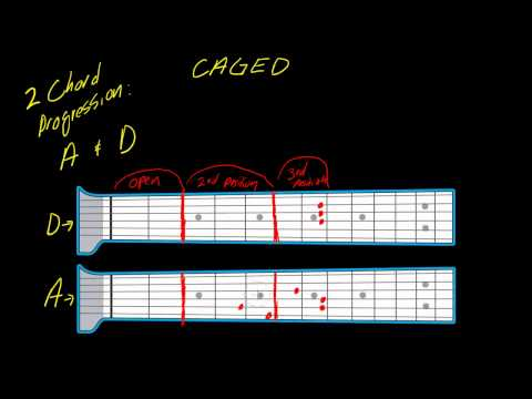 Understanding the CAGED system (part 4) - 2 chord progression with capo