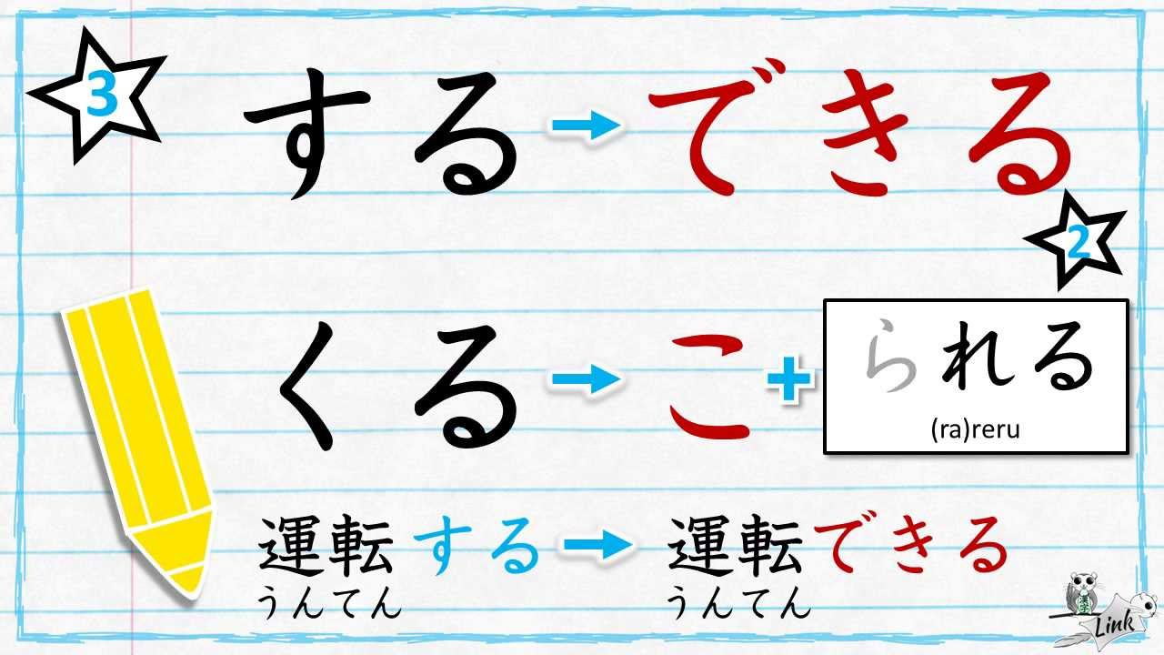 Learn japanese verb conjugation potential form know how to be able youtube also rh
