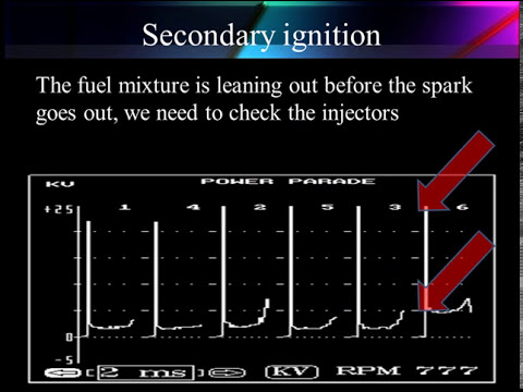 015 Primary and Secondary Ignition