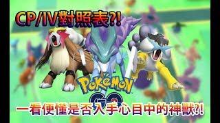 【Pokémon GO】CP/IV對照表?!(一看便懂是否入手心目中的神獸?!)