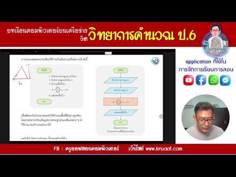 การทำงานของคอมพิวเตอร์ วิชาวิทยาการคำนวณ ป.6