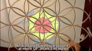 Drawing the Nonagon  / Enneagon / 9 Sided Polygon with Compass and Straight Edge