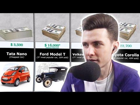 ХЕСУС СМОТРИТ: Cars, Jets and Yachts Price Comparison