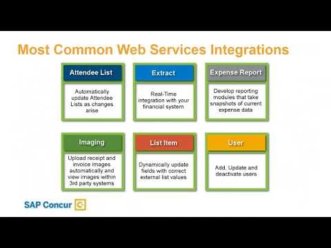 Introduction to SAP Concur Web Services