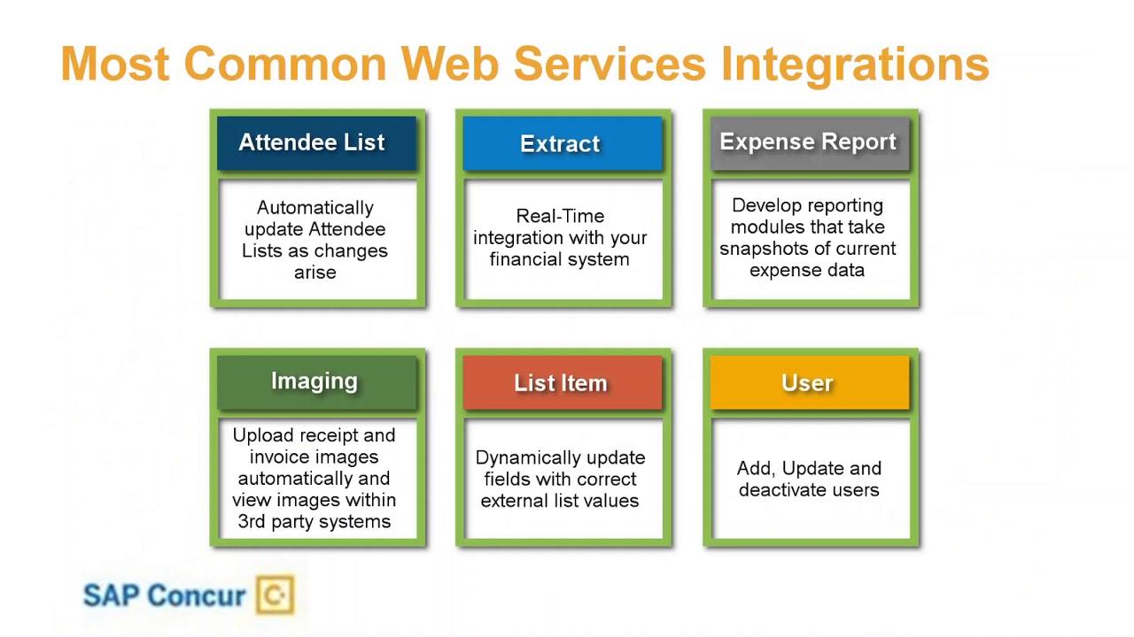 Introduction to SAP Concur Web Services