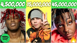 BEST Rappers by Spotify Listeners! (2020 Edition)