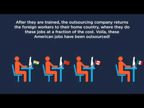 How American Jobs Are Outsourced