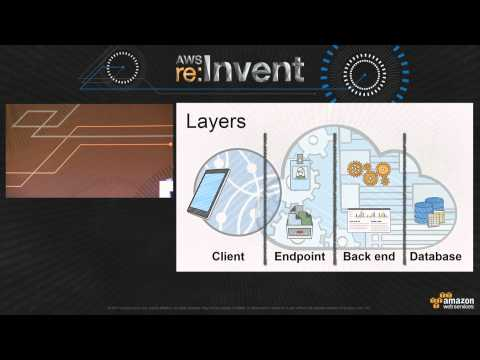 AWS re:Invent 2014 | (ARC313) So You Think You Can Architect?
