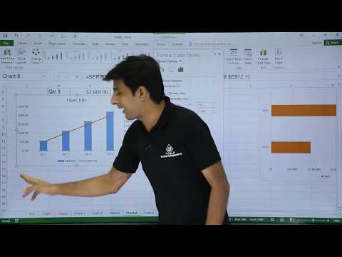MS Excel - Pie, Bar, Column & Line Chart