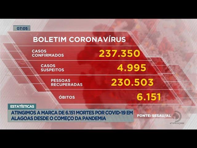 Atingimos a marca de 6.151 mortes por Covid-19 em Alagoas desde o começo da pandemia