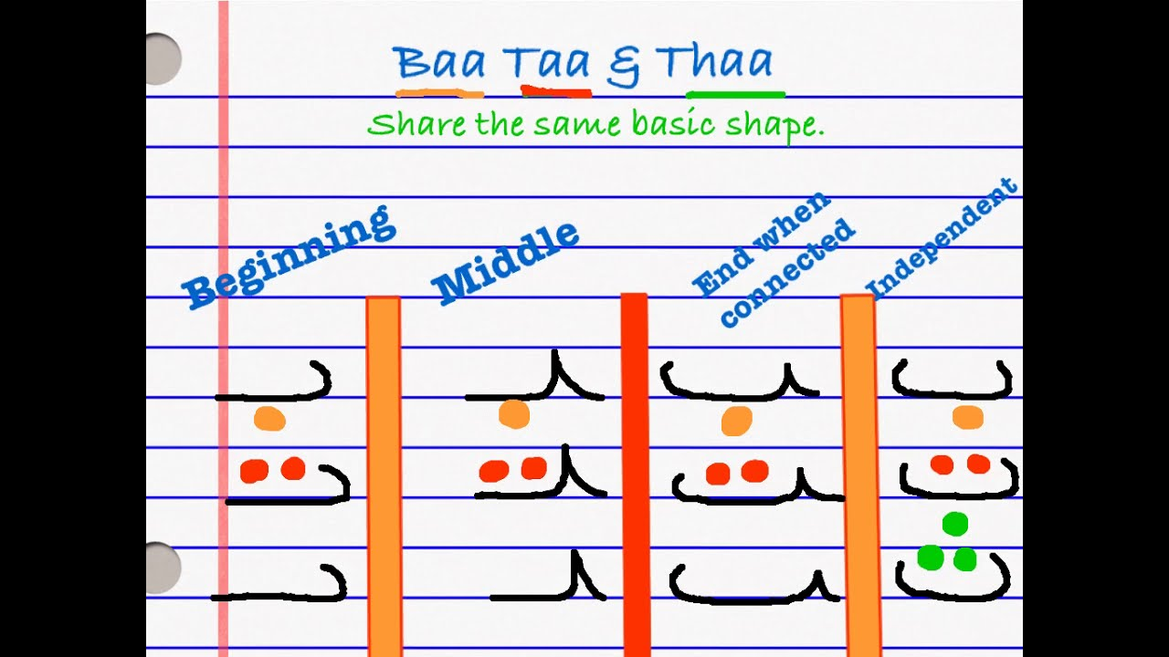 writing arabic letters baa taa and thaa youtube. Black Bedroom Furniture Sets. Home Design Ideas