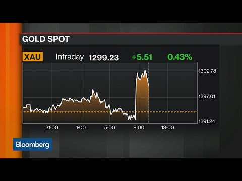 How U.S. CPI Data Impacted Gold, U.S. Dollar